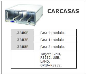 CARCASAS