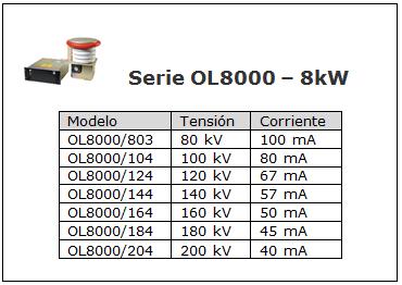 OL8000