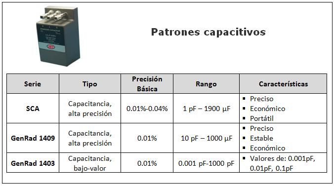 Patrones capacitivos1