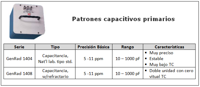 patrones capacitivos2