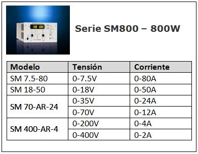SM800