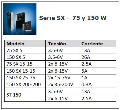 SX-75.150