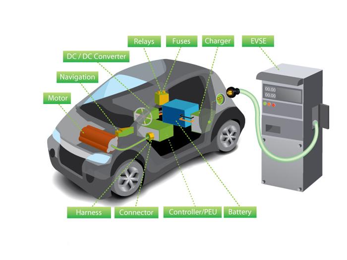 Pruebas vehículo eléctrico