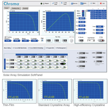 Software del simulador de panel solar