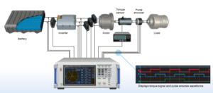 Analisis de motores de vehiculo electrico e hibrido