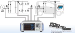 Eficiencia de transmision de fuentes de potencia inalambricas