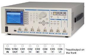 Generador de patrones de pulsos