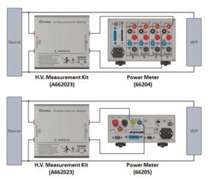 opción para medidas de alta tensión medidor potencia